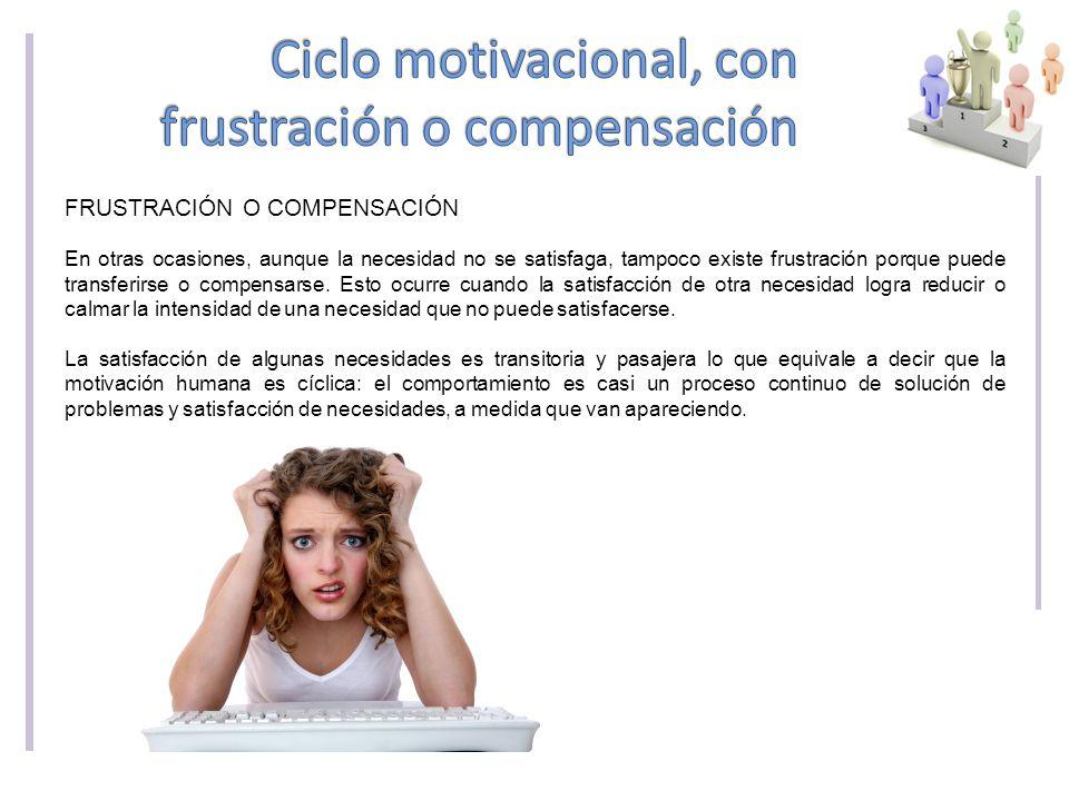 Ciclo motivacional, con frustración o compensación