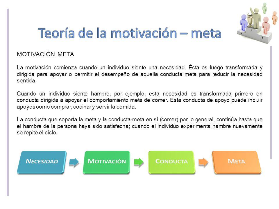 Teoría de la motivación – meta