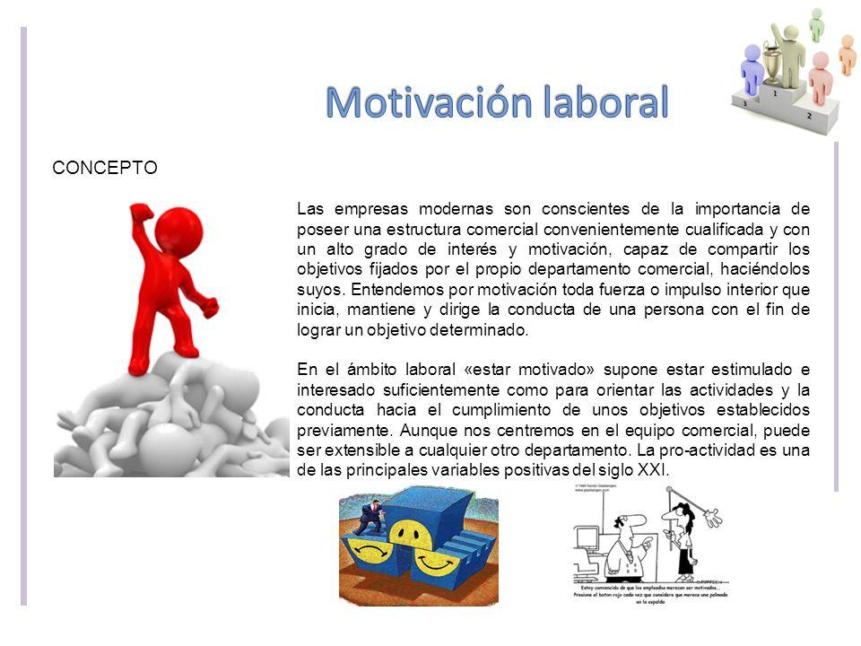 Motivación laboral CONCEPTO