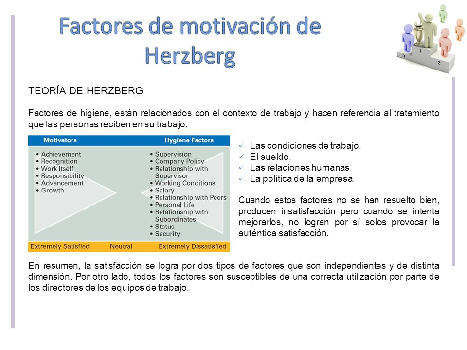 Factores de motivación de Herzberg