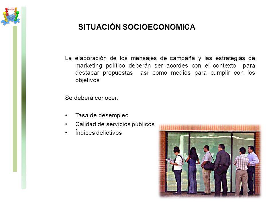 SITUACIÓN SOCIOECONOMICA