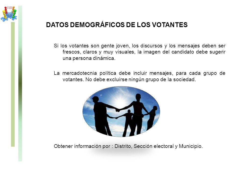 DATOS DEMOGRÁFICOS DE LOS VOTANTES