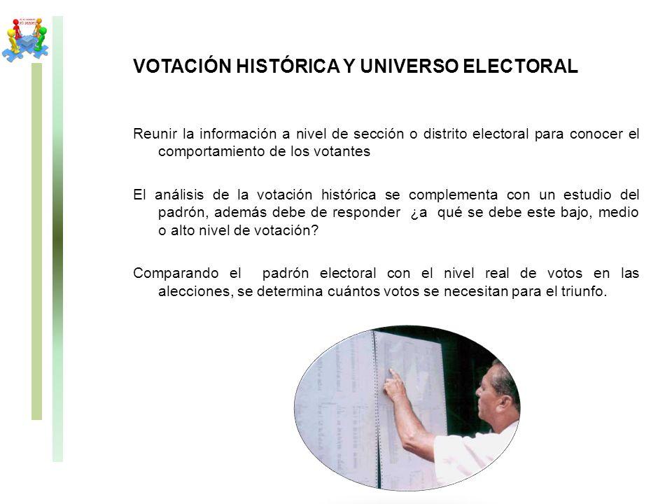 VOTACIÓN HISTÓRICA Y UNIVERSO ELECTORAL