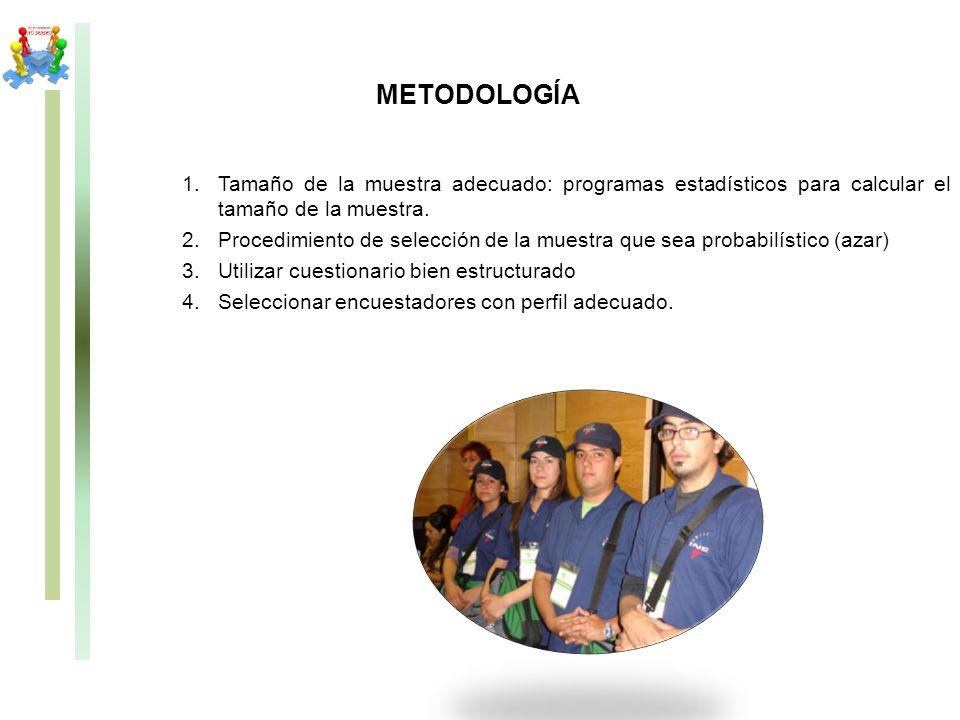 METODOLOGÍA Tamaño de la muestra adecuado: programas estadísticos para calcular el tamaño de la muestra.