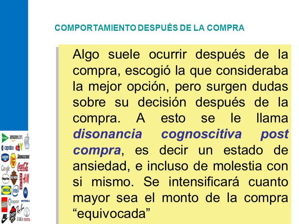 COMPORTAMIENTO DESPUÉS DE LA COMPRA