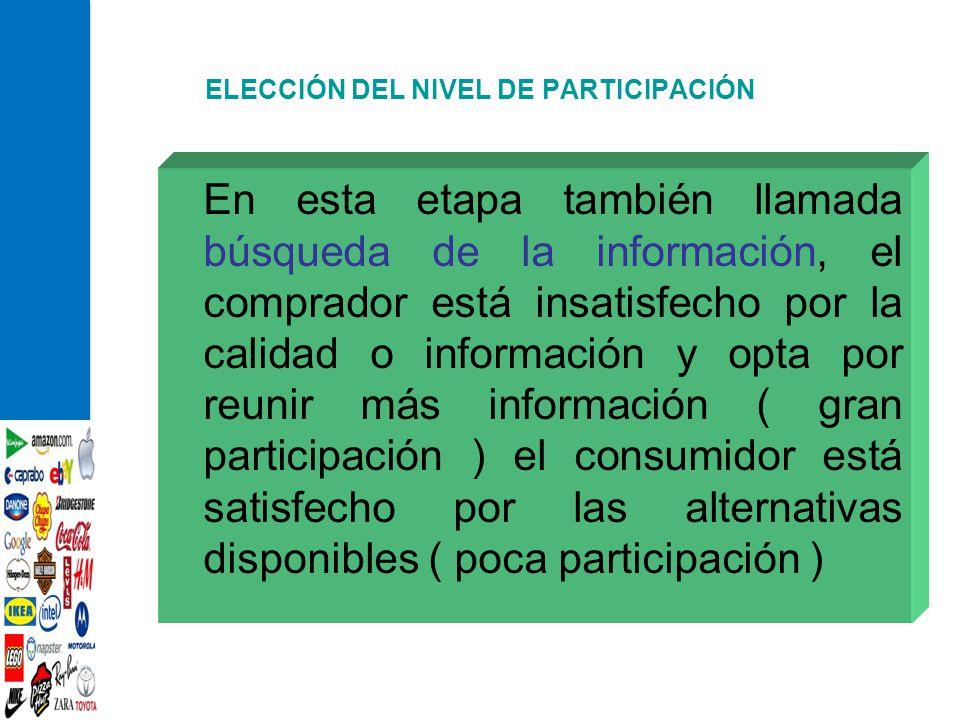 ELECCIÓN DEL NIVEL DE PARTICIPACIÓN