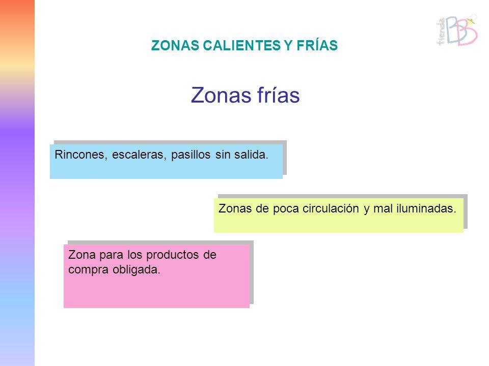 ZONAS CALIENTES Y FRÍAS