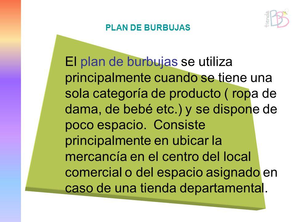 PLAN DE BURBUJAS