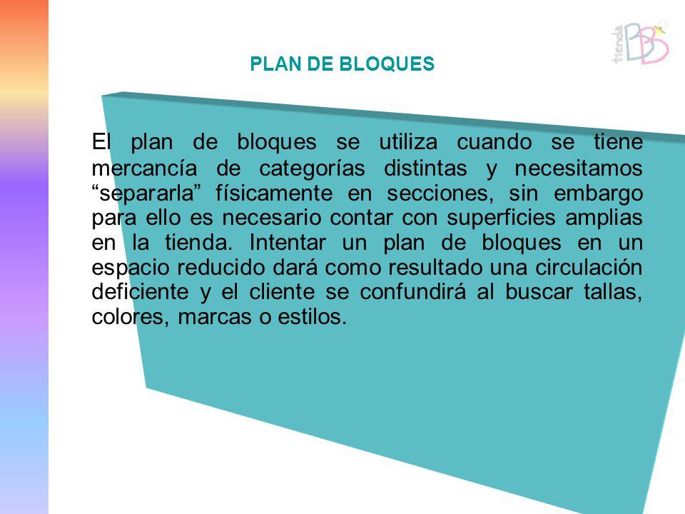 PLAN DE BLOQUES