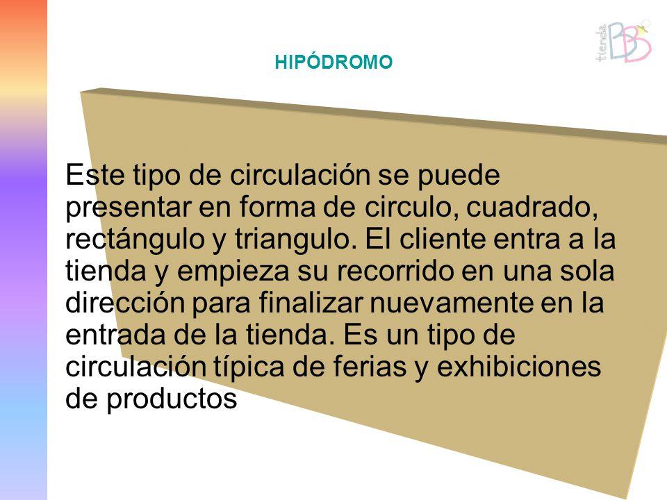 HIPÓDROMO