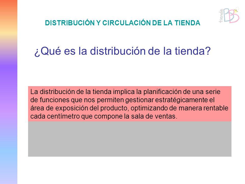 DISTRIBUCIÓN Y CIRCULACIÓN DE LA TIENDA
