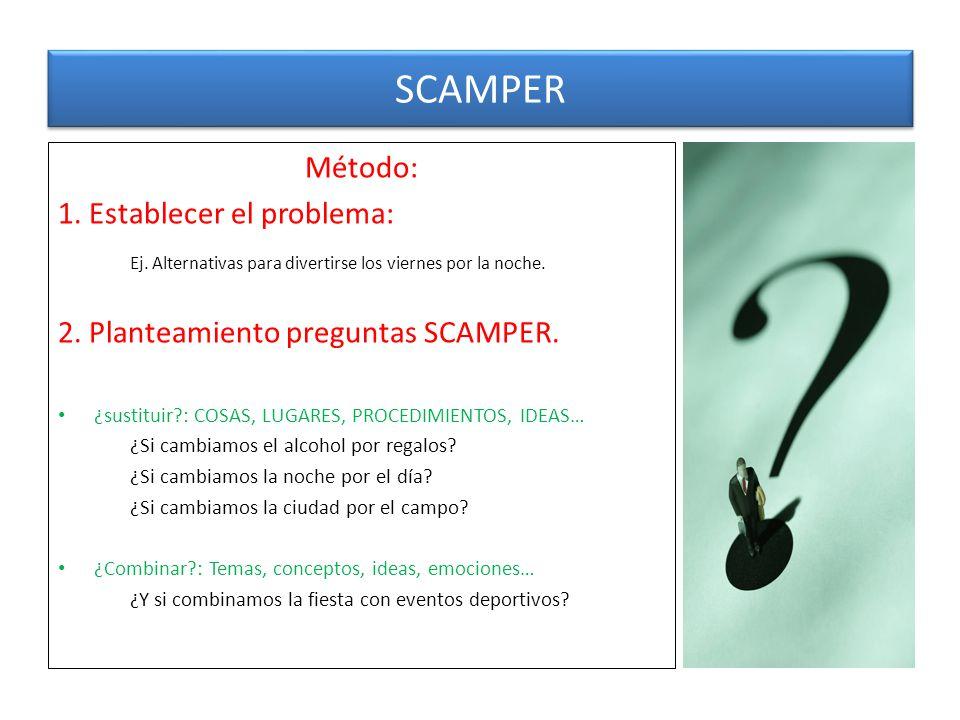 SCAMPER Método: 1. Establecer el problema: