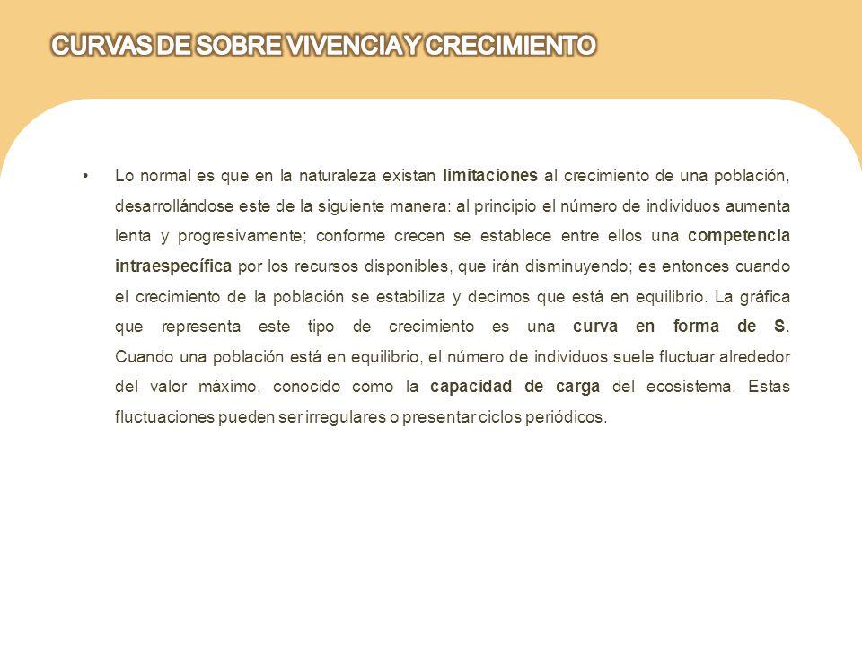 CURVAS DE SOBRE VIVENCIA Y CRECIMIENTO