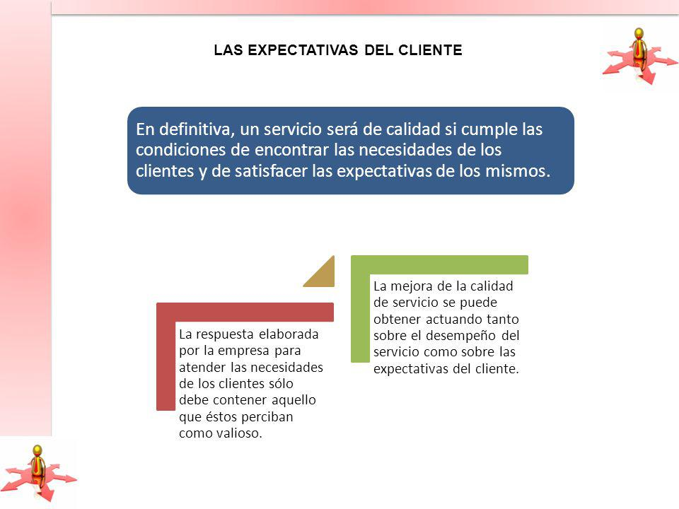 Las expectativas del Cliente