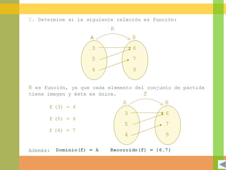 2. Determine si la siguiente relación es función: