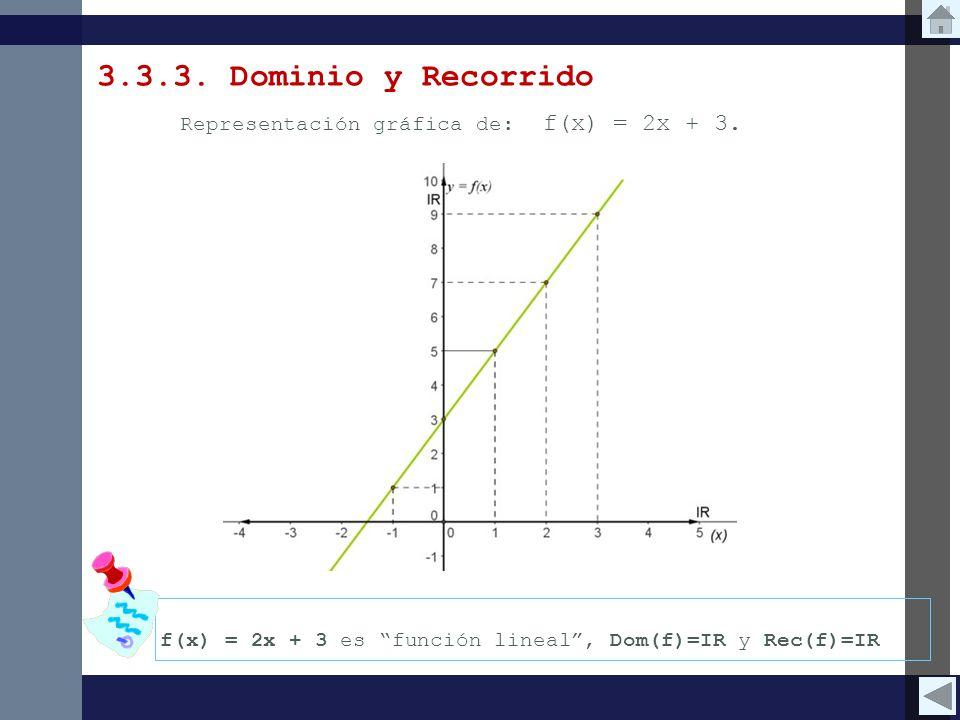 3.3.3. Dominio y Recorrido Representación gráfica de: f(x) = 2x + 3.
