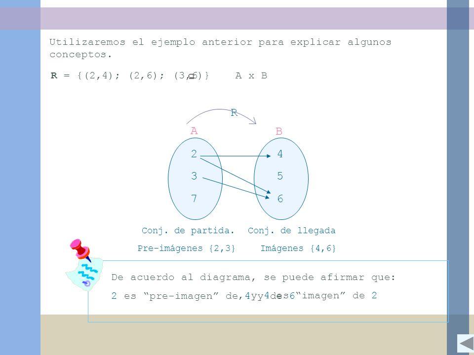 Utilizaremos el ejemplo anterior para explicar algunos conceptos.
