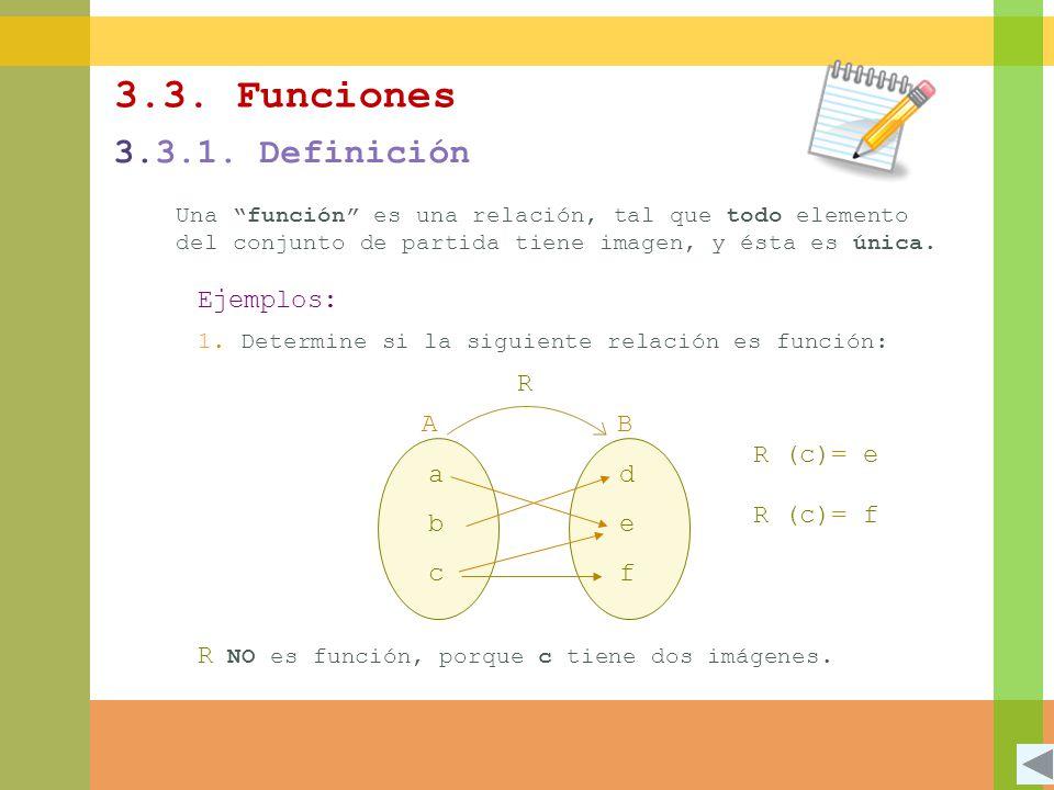 3.3. Funciones 3.3.1. Definición Ejemplos: R A B a b c d e f R (c)= e