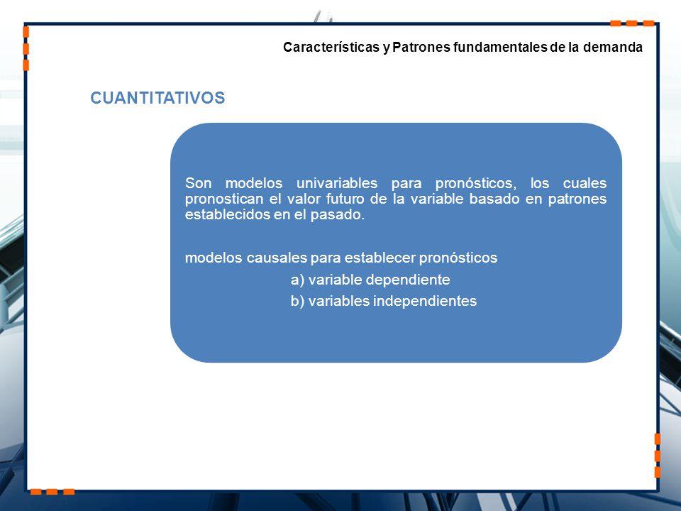 Características y Patrones fundamentales de la demanda