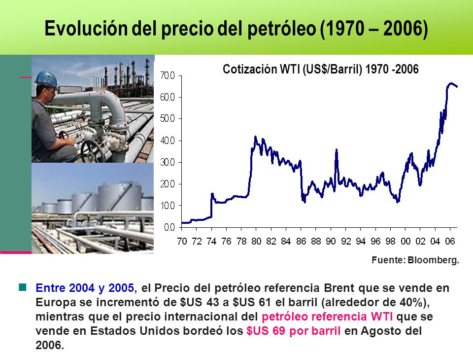 Evolución del precio del petróleo (1970 – 2006)