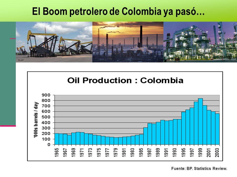 El Boom petrolero de Colombia ya pasó…