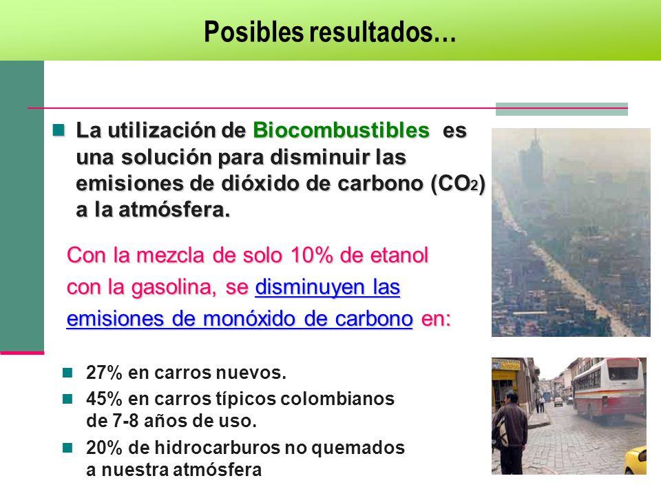 Posibles resultados… La utilización de Biocombustibles es una solución para disminuir las emisiones de dióxido de carbono (CO2) a la atmósfera.