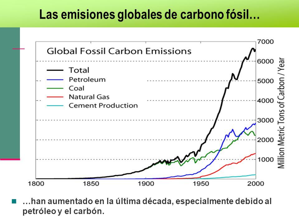 Las emisiones globales de carbono fósil…