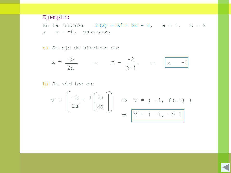 Ejemplo: -b -2 x = x = x = -1 2a 2·1 -b , f -b V = V = ( -1, f(-1) )