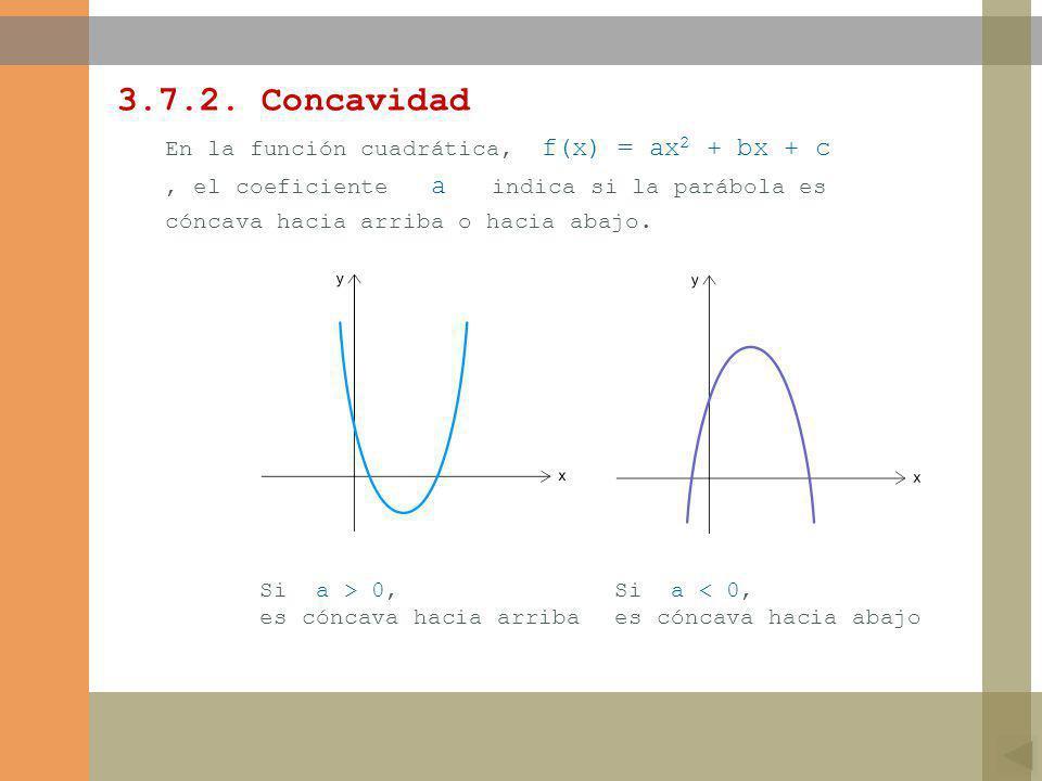 3.7.2. Concavidad En la función cuadrática, f(x) = ax2 + bx + c , el coeficiente a indica si la parábola es cóncava hacia arriba o hacia abajo.