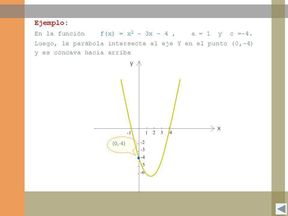 Ejemplo: y x En la función f(x) = x2 - 3x - 4 , a = 1 y c =-4.