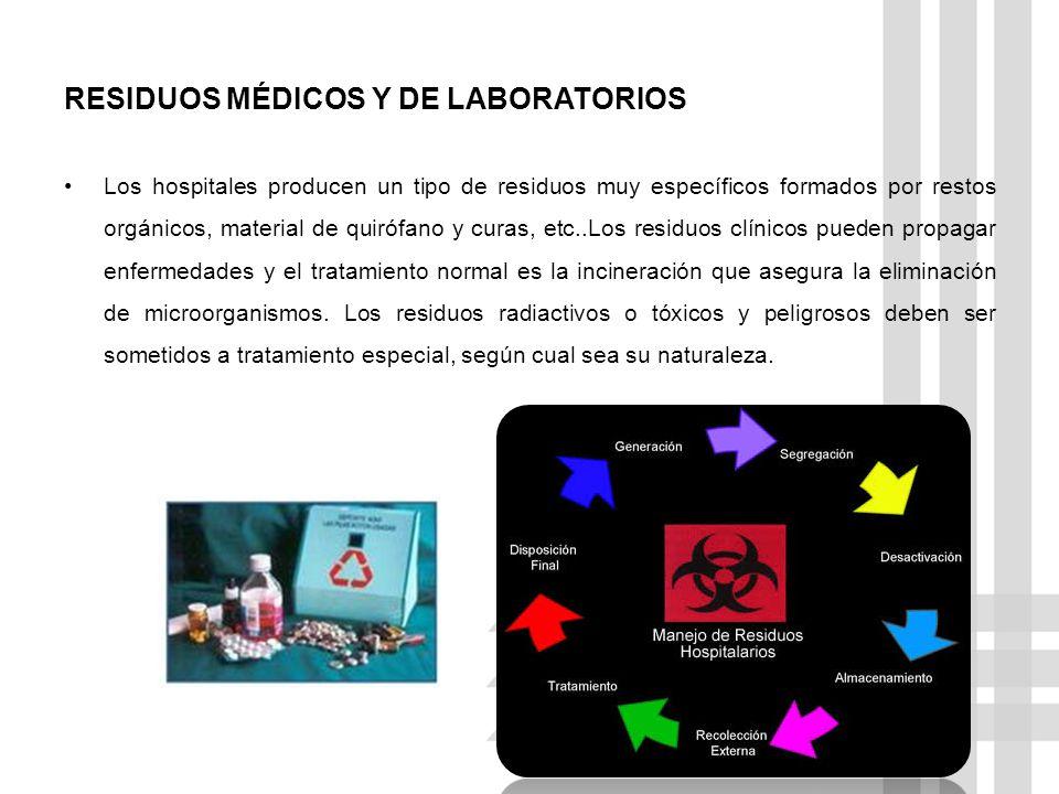 RESIDUOS MÉDICOS Y DE LABORATORIOS