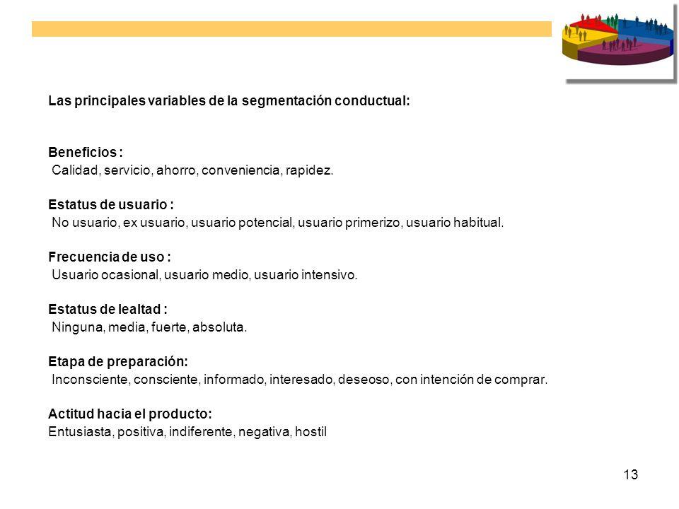 Las principales variables de la segmentación conductual: