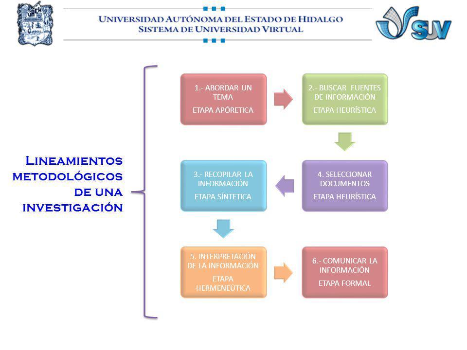 Lineamientos metodológicos de una investigación