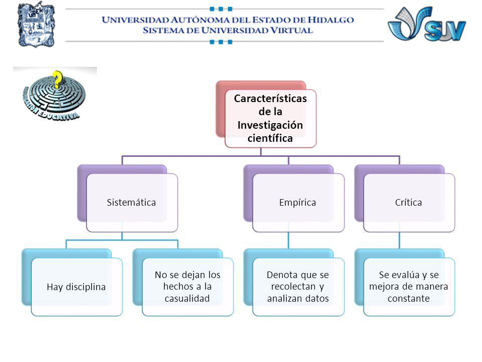 Características de la Investigación científica