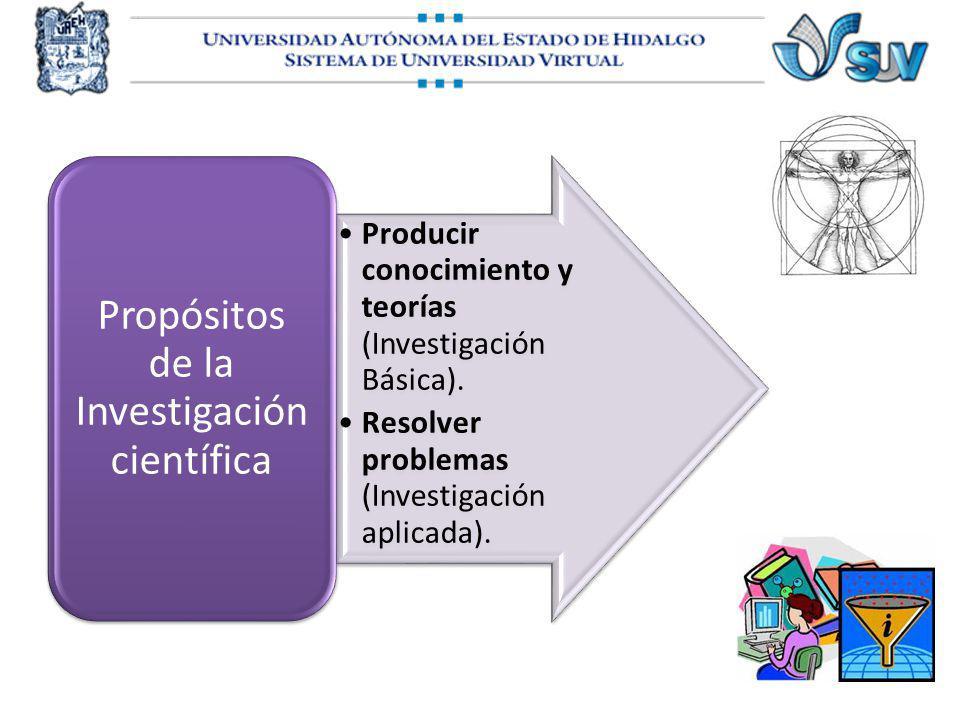 Propósitos de la Investigación científica