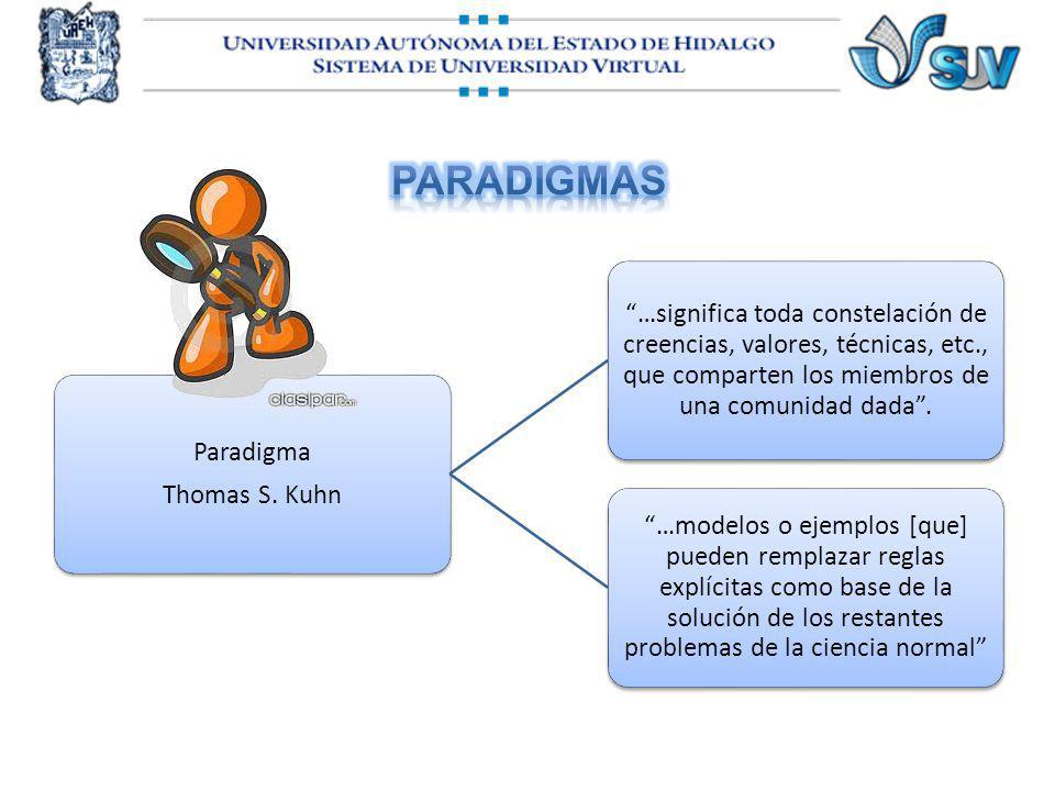 Paradigmas Thomas S. Kuhn Paradigma