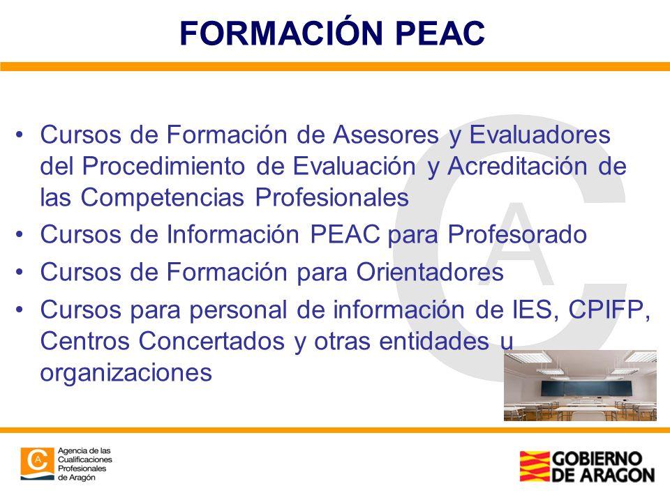 FORMACIÓN PEAC Cursos de Formación de Asesores y Evaluadores del Procedimiento de Evaluación y Acreditación de las Competencias Profesionales.
