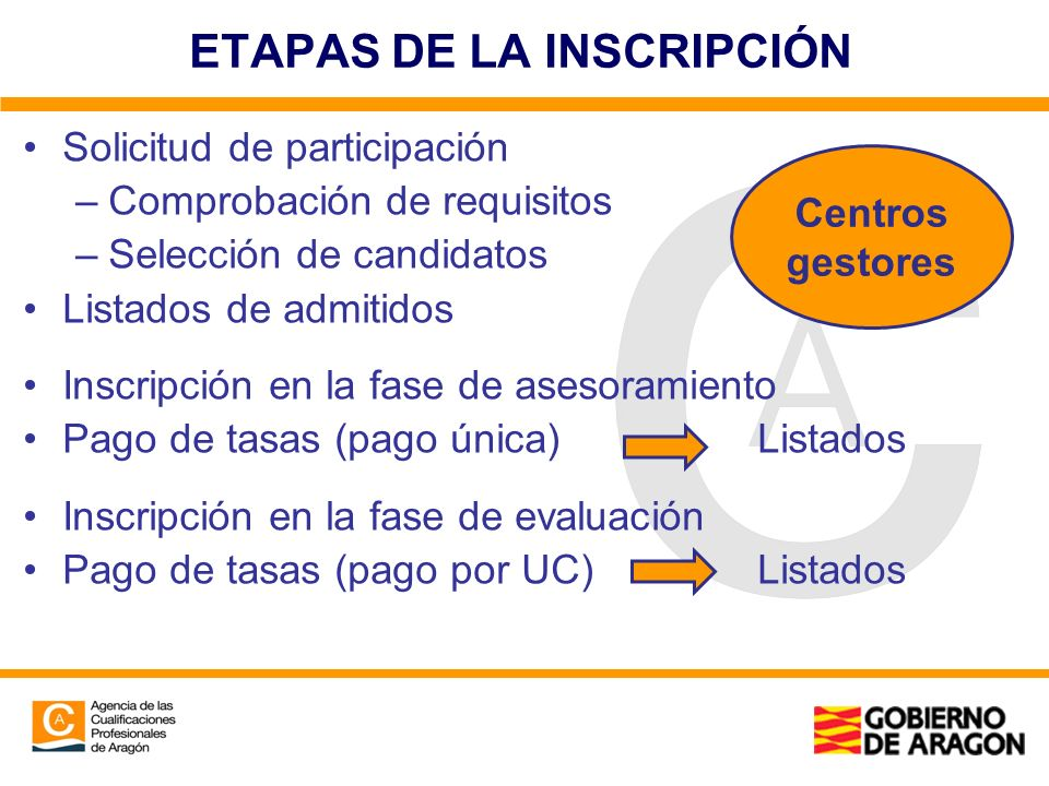 ETAPAS DE LA INSCRIPCIÓN