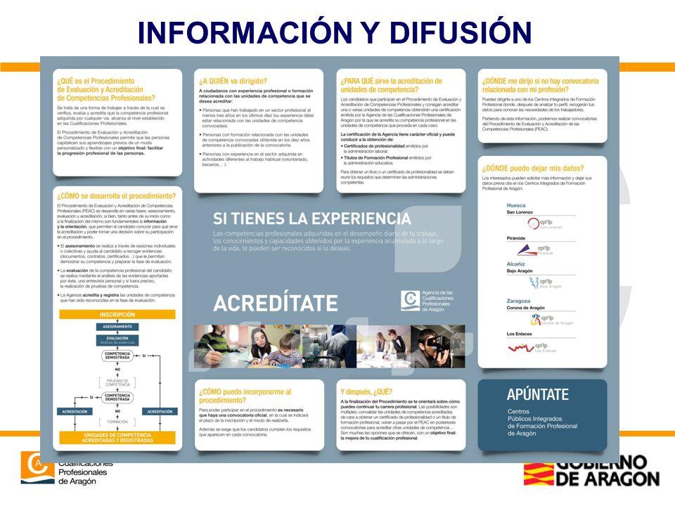 INFORMACIÓN Y DIFUSIÓN