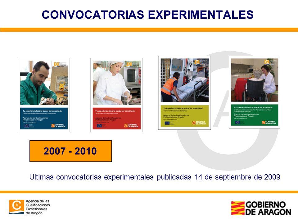 CONVOCATORIAS EXPERIMENTALES