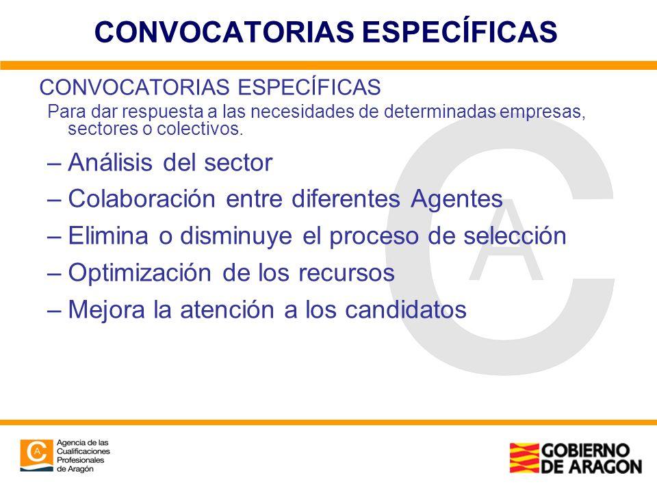 CONVOCATORIAS ESPECÍFICAS