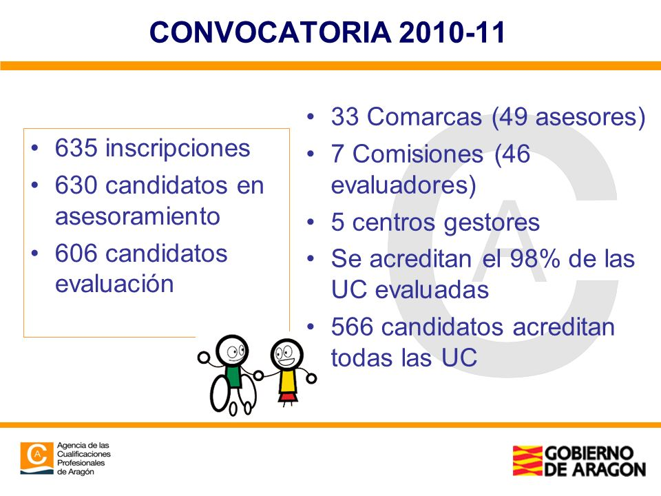 CONVOCATORIA 2010-11 33 Comarcas (49 asesores)