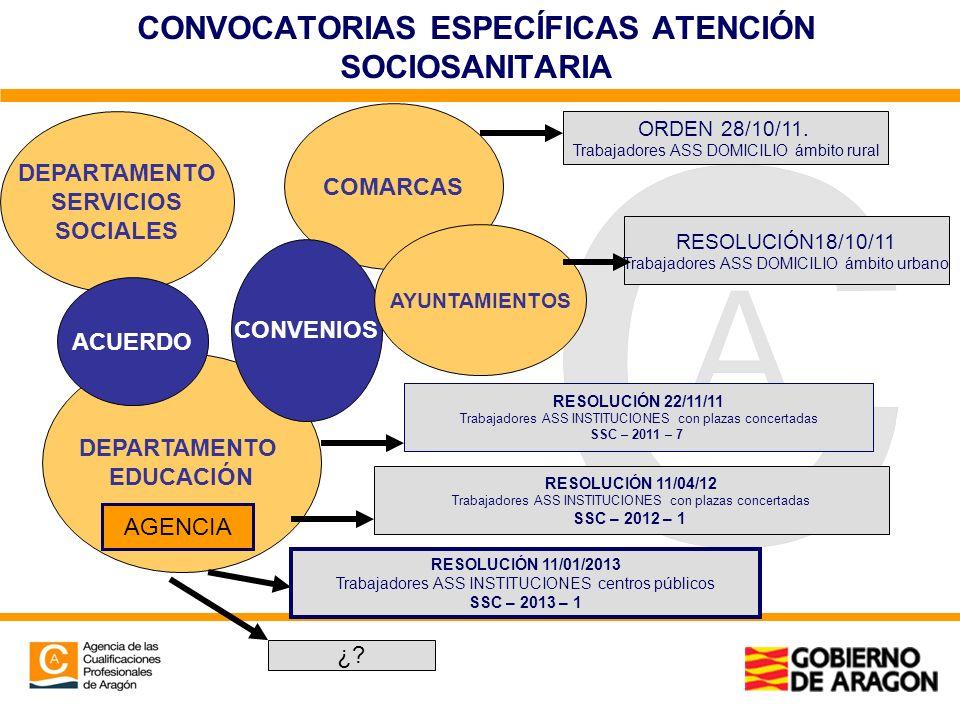 CONVOCATORIAS ESPECÍFICAS ATENCIÓN SOCIOSANITARIA
