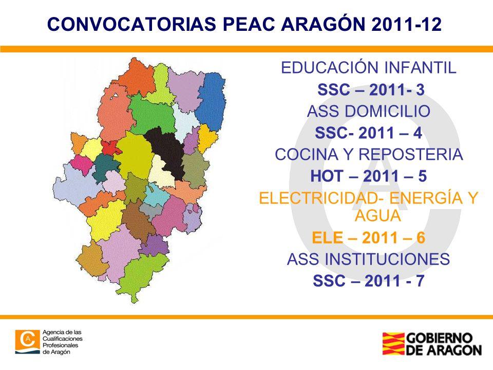 CONVOCATORIAS PEAC ARAGÓN 2011-12