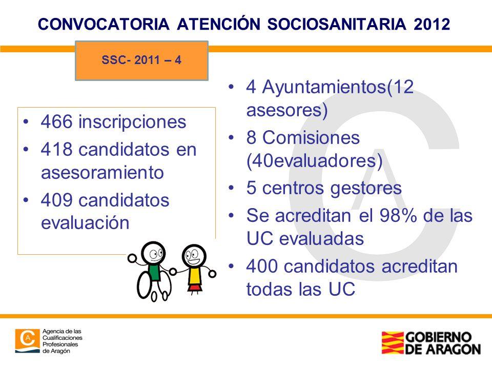 CONVOCATORIA ATENCIÓN SOCIOSANITARIA 2012