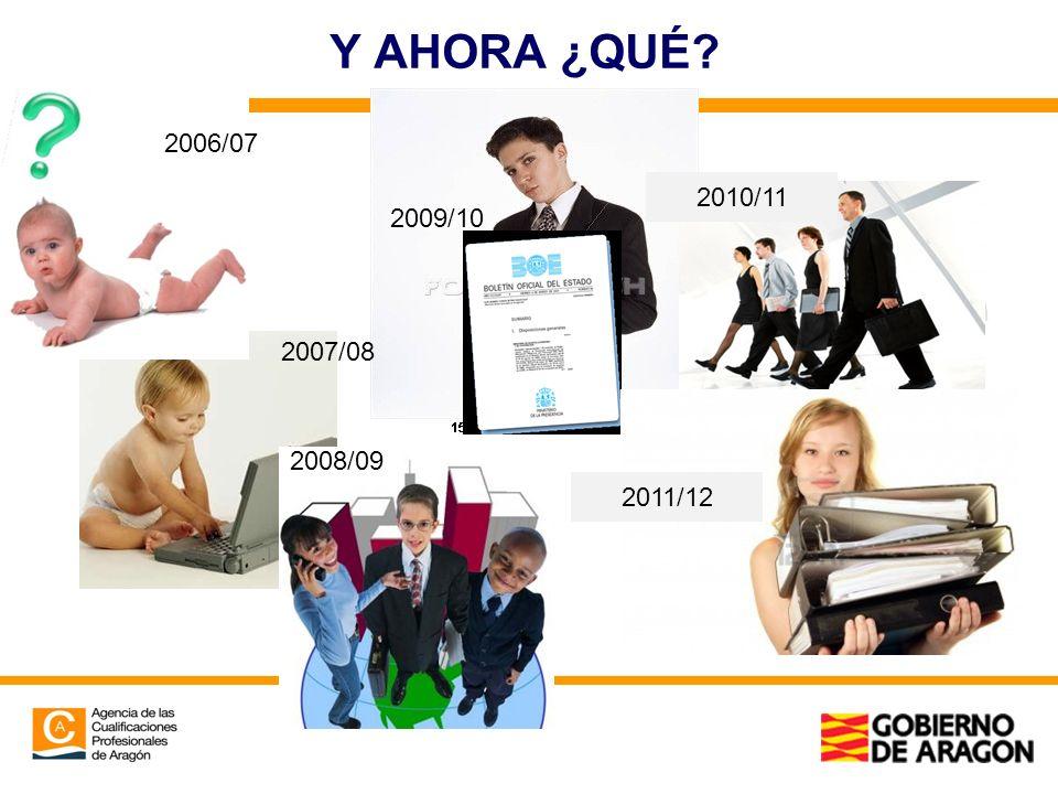 Y AHORA ¿QUÉ 2009/10 2006/07 2010/11 2007/08 2008/09 2011/12