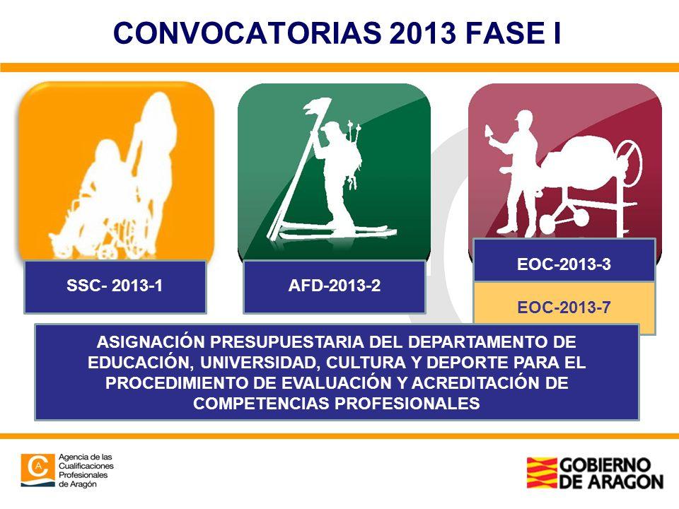 CONVOCATORIAS 2013 FASE I EOC-2013-3 SSC- 2013-1 AFD-2013-2 EOC-2013-7