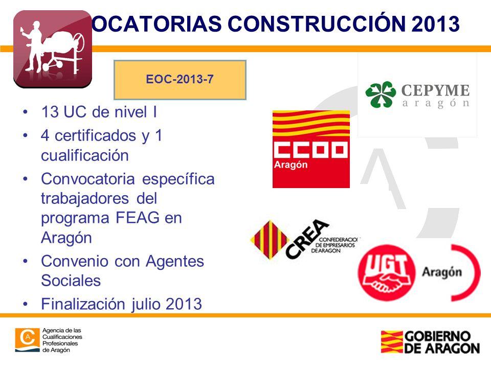 CONVOCATORIAS CONSTRUCCIÓN 2013