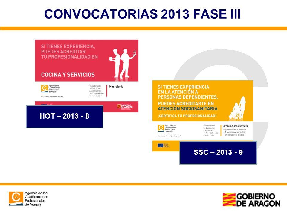 CONVOCATORIAS 2013 FASE III