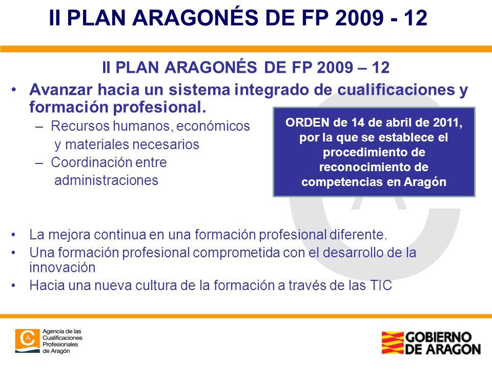 II PLAN ARAGONÉS DE FP 2009 - 12 II PLAN ARAGONÉS DE FP 2009 – 12